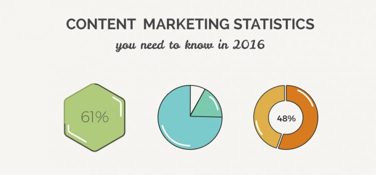 Content Marketing Statistics you need to know in 2016